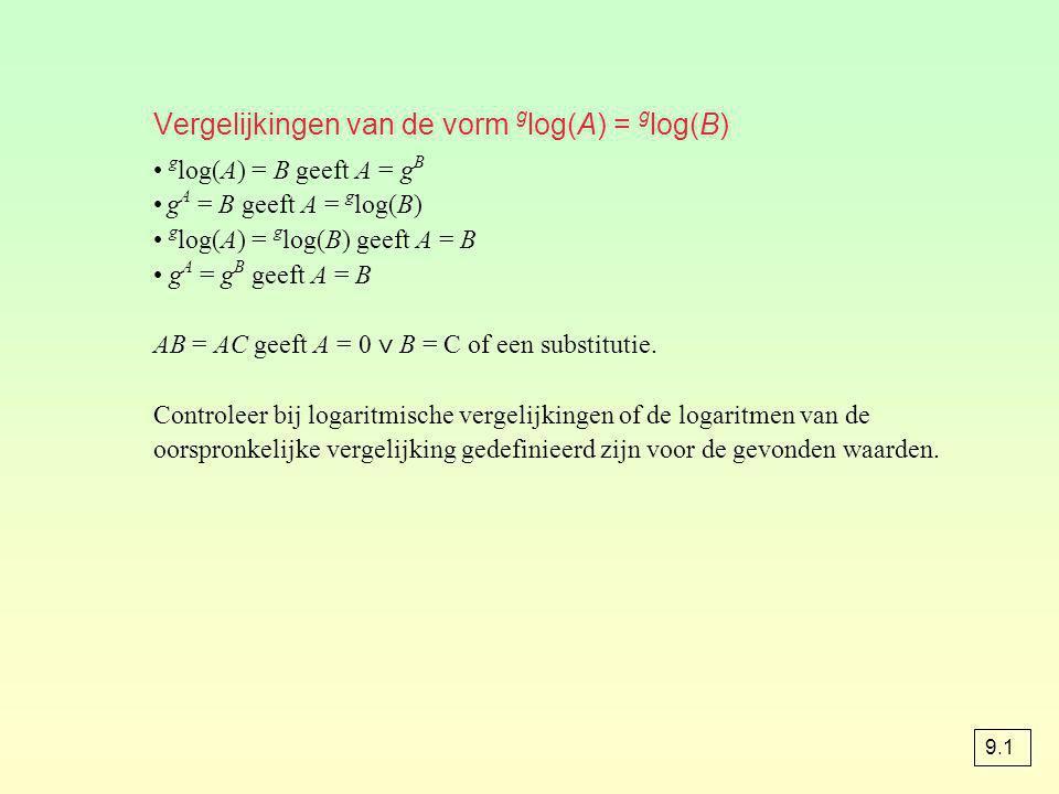Vergelijkingen van de vorm glog(A) = glog(B)