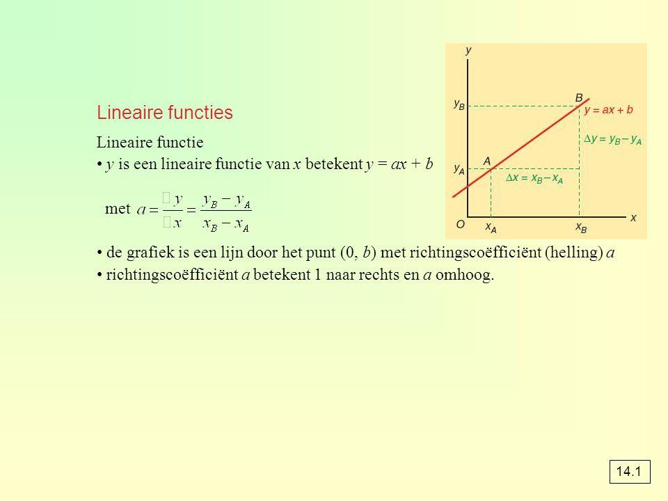Lineaire functies Lineaire functie