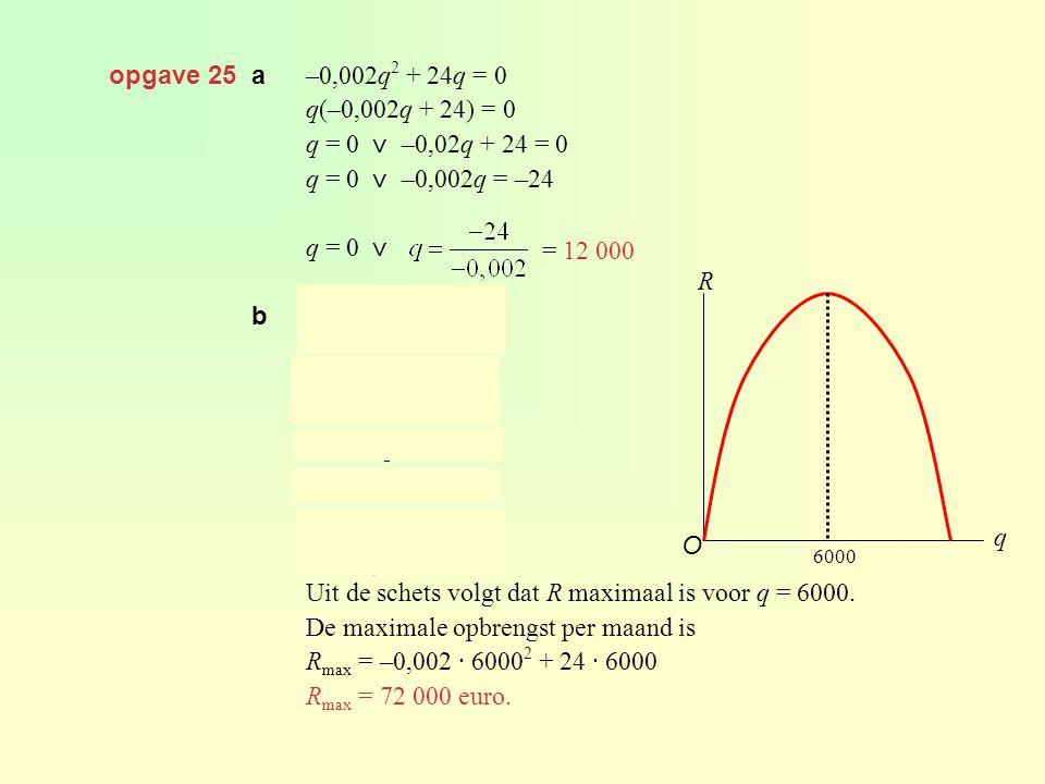 Uit de schets volgt dat R maximaal is voor q = 6000.