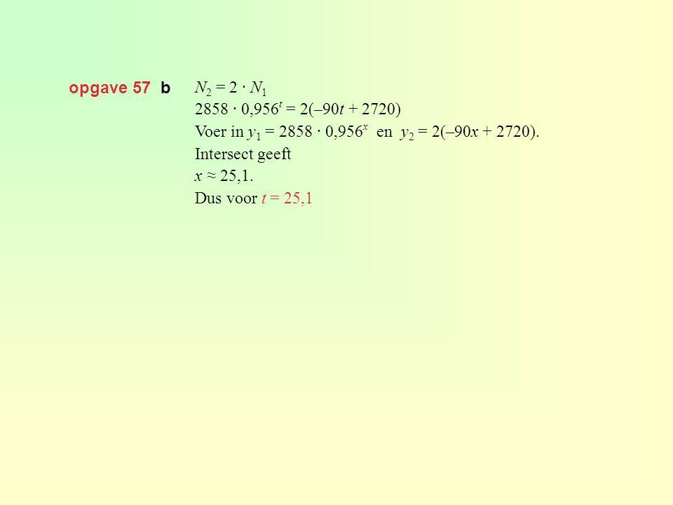 opgave 57 b N2 = 2 · N1. 2858 · 0,956t = 2(–90t + 2720) Voer in y1 = 2858 · 0,956x en y2 = 2(–90x + 2720).