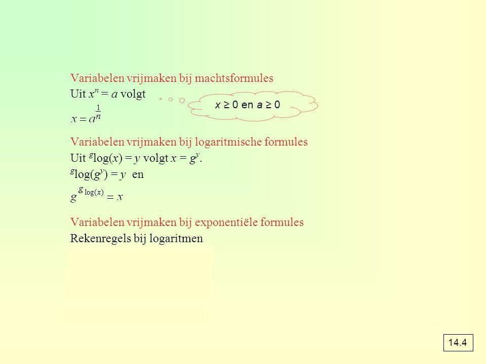 Variabelen vrijmaken bij machtsformules Uit xn = a volgt
