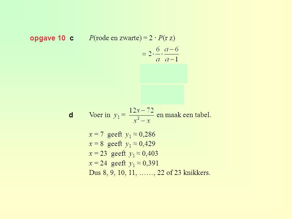 opgave 10 c P(rode en zwarte) = 2 · P(r z) Voer in y1 = en maak een tabel. x = 7 geeft y1 ≈ 0,286.