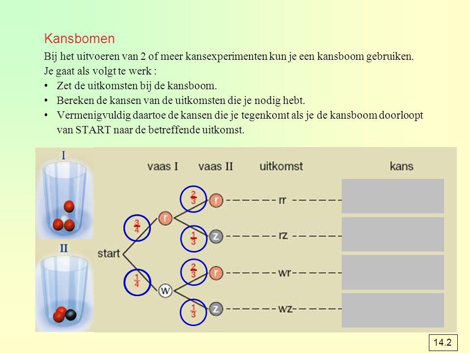 Kansbomen Bij het uitvoeren van 2 of meer kansexperimenten kun je een kansboom gebruiken. Je gaat als volgt te werk :