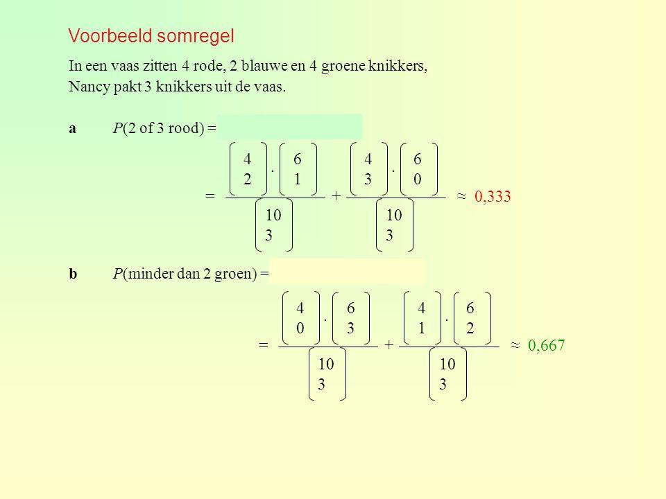 Voorbeeld somregel 4 2 6 1 4 3 6 0 . . = + ≈ 0,333 10 3 10 3 4 0 6 3