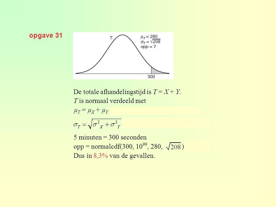 opgave 31 De totale afhandelingstijd is T = X + Y. T is normaal verdeeld met. µT = µX + µY = 170 + 110 = 280 seconden en.