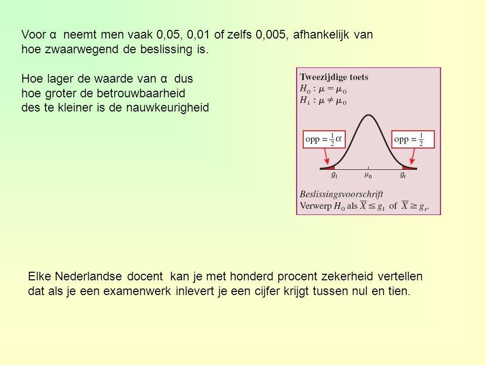 Voor α neemt men vaak 0,05, 0,01 of zelfs 0,005, afhankelijk van hoe zwaarwegend de beslissing is.