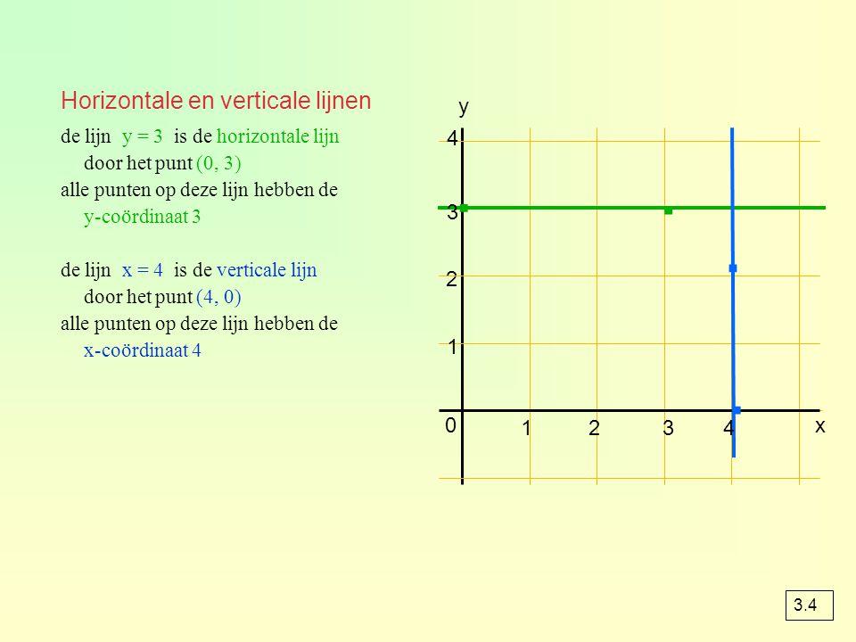 · · · · Horizontale en verticale lijnen y 4 3 2 1 1 2 3 4 x