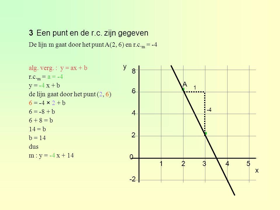 3 Een punt en de r.c. zijn gegeven