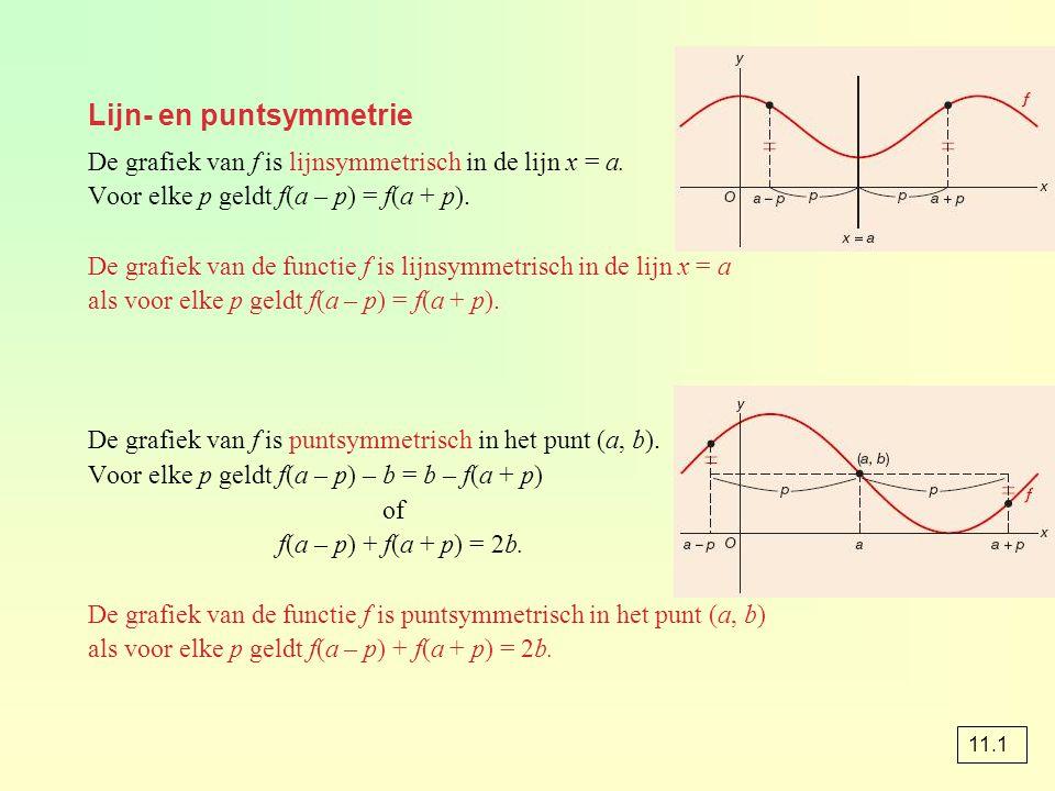 Lijn- en puntsymmetrie