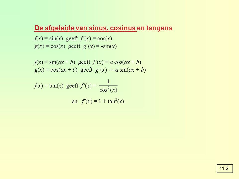 De afgeleide van sinus, cosinus en tangens