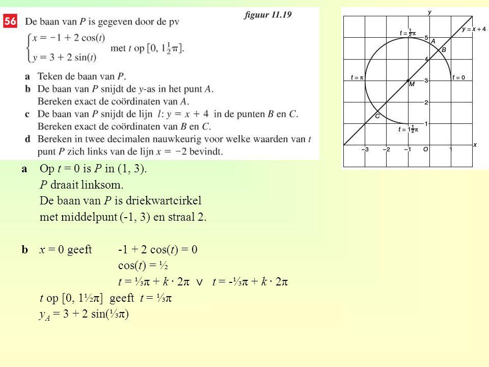 x = -1 + 2 cos(t) y = 3 + 2 sin(t) De pv van de baan van P is. a Op t = 0 is P in (1, 3). P draait linksom.