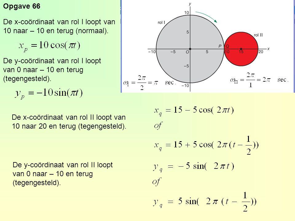Opgave 66 De x-coördinaat van rol I loopt van 10 naar – 10 en terug (normaal).