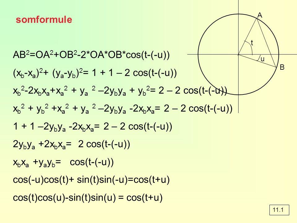 AB2=OA2+OB2-2*OA*OB*cos(t-(-u))