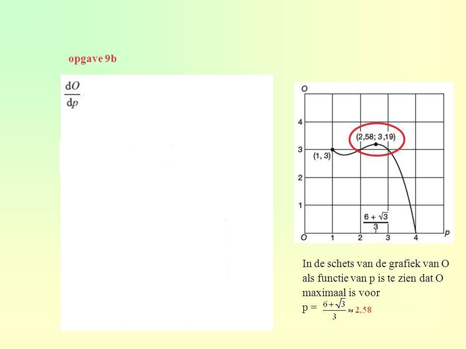 opgave 9b In de schets van de grafiek van O als functie van p is te zien dat O maximaal is voor p =