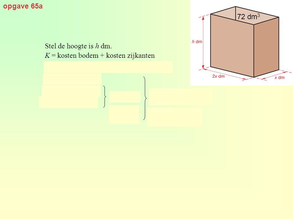 opgave 65a 72 dm3 Stel de hoogte is h dm. K = kosten bodem + kosten zijkanten