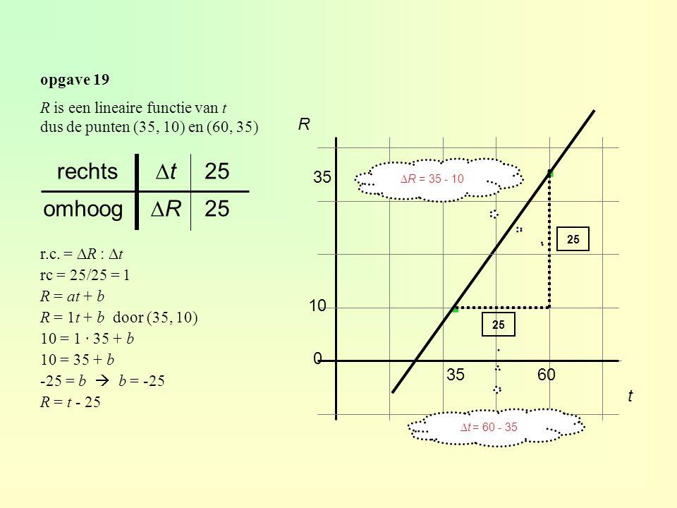 · · rechts ∆t 25 omhoog ∆R 25 R 35 10 35 60 t opgave 19