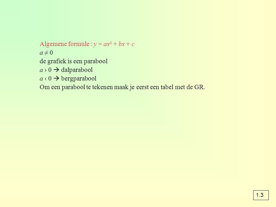 Algemene formule : y = ax² + bx + c a ≠ 0 de grafiek is een parabool