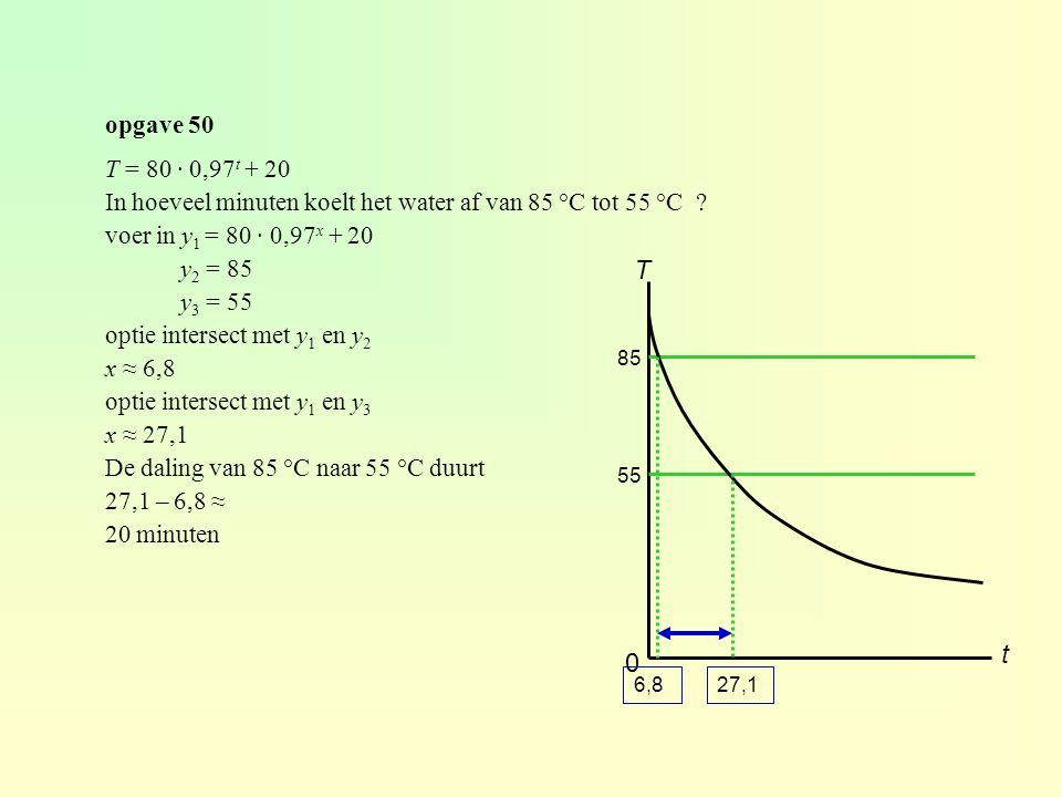 opgave 50 T = 80 · 0,97t + 20. In hoeveel minuten koelt het water af van 85 °C tot 55 °C voer in y1 = 80 · 0,97x + 20.
