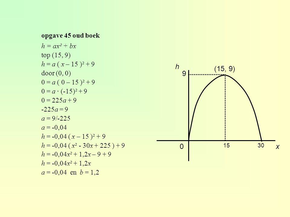 h (15, 9) 9 x opgave 45 oud boek h = ax² + bx top (15, 9)