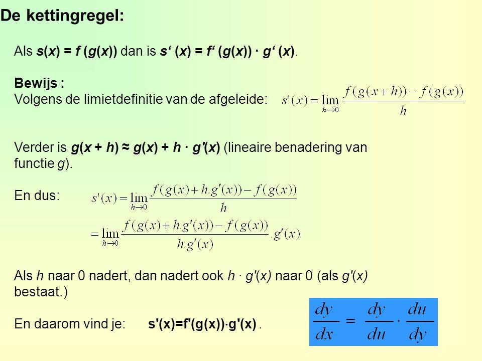 De kettingregel: Als s(x) = f (g(x)) dan is s' (x) = f' (g(x)) · g' (x). Bewijs : Volgens de limietdefinitie van de afgeleide: