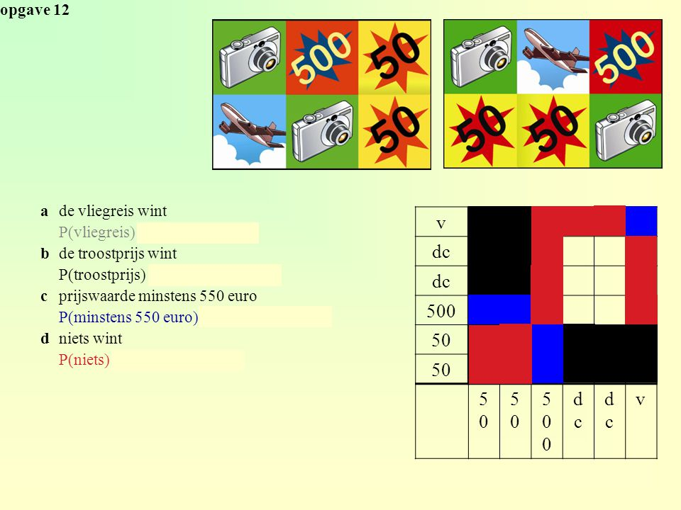 v dc 500 50 opgave 12 a de vliegreis wint P(vliegreis) = 1/36 = 0,028