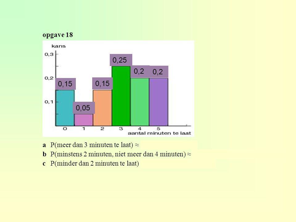 opgave 18 0,25. 0,2. 0,2. 0,2. 0,15. 0,15. 0,05. a P(meer dan 3 minuten te laat) ≈ 0,2 + 0,2 = 0,4.