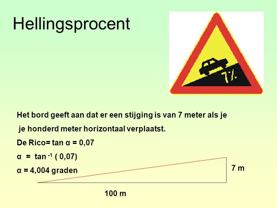 Hellingsprocent Het bord geeft aan dat er een stijging is van 7 meter als je. je honderd meter horizontaal verplaatst.