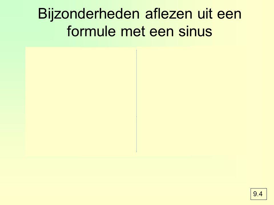 Bijzonderheden aflezen uit een formule met een sinus