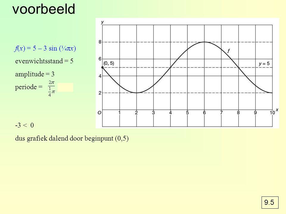 voorbeeld f(x) = 5 – 3 sin (¼πx) evenwichtsstand = 5 amplitude = 3