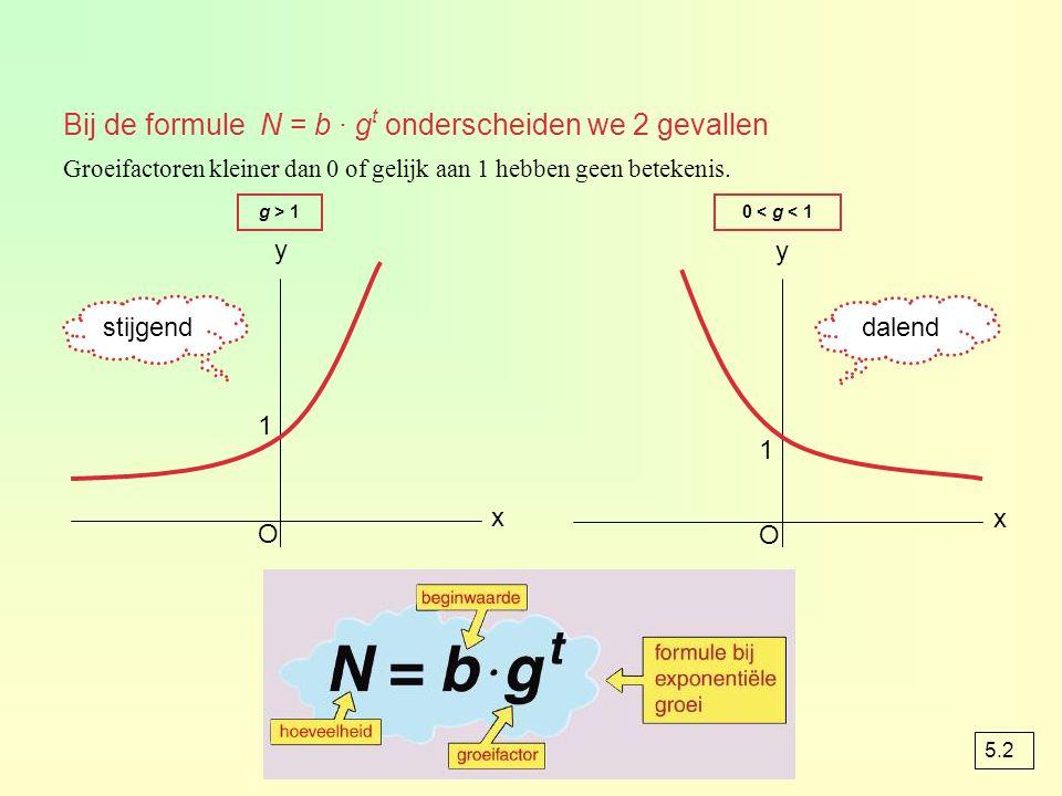 Bij de formule N = b ∙ gt onderscheiden we 2 gevallen