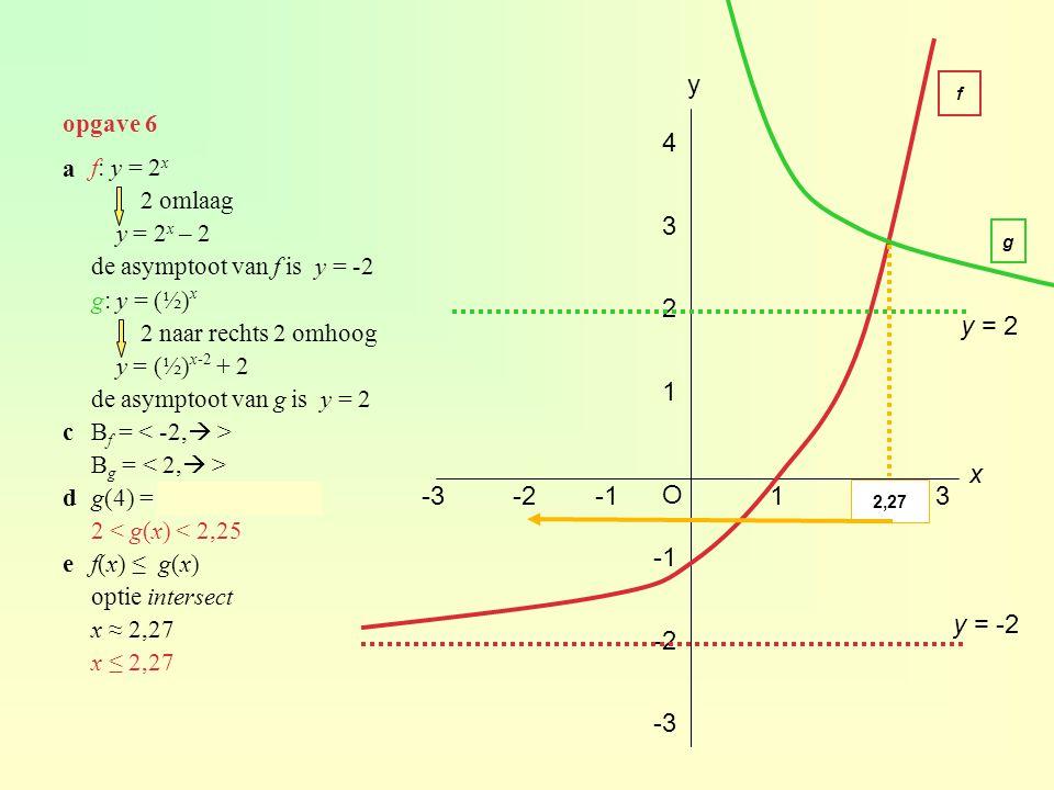 y 4 3 2 y = 2 1 x -3 -2 -1 O 1 2 3 -1 y = -2 -2 -3 opgave 6 a