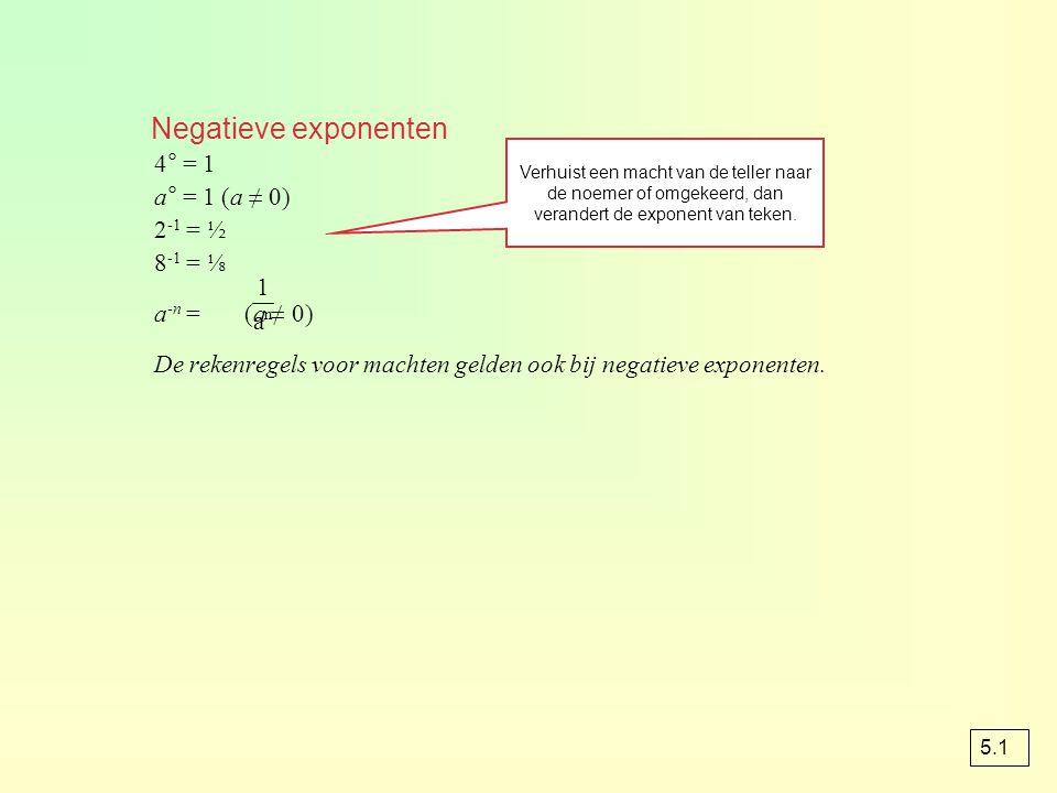 Negatieve exponenten 4° = 1 a° = 1 (a ≠ 0) 2-1 = ½ 8-1 = ⅛