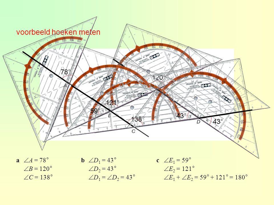 voorbeeld hoeken meten