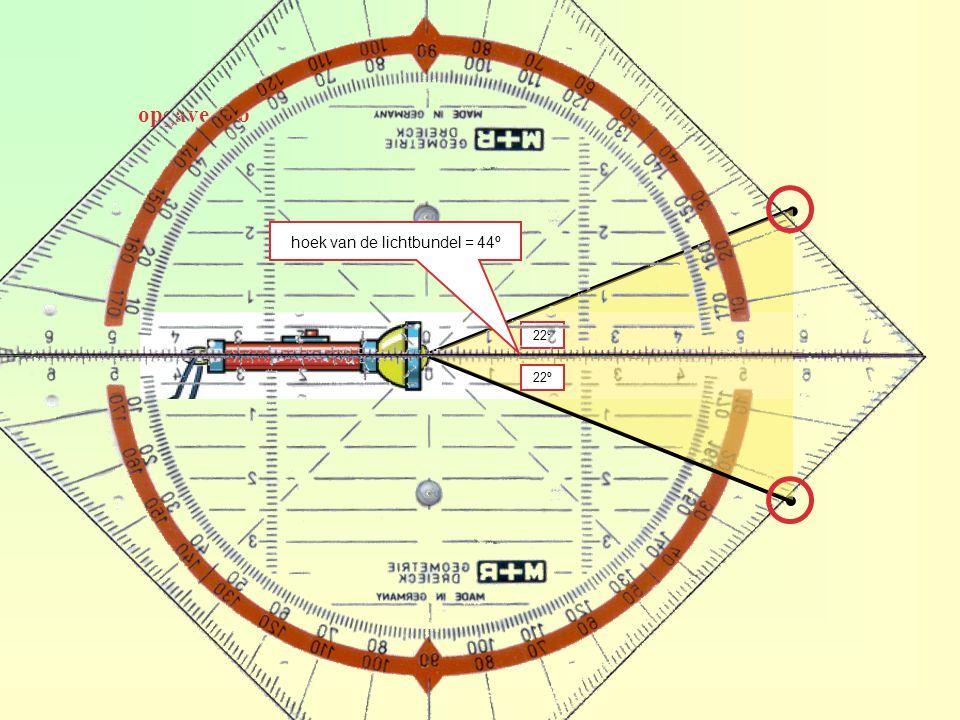 hoek van de lichtbundel = 44º