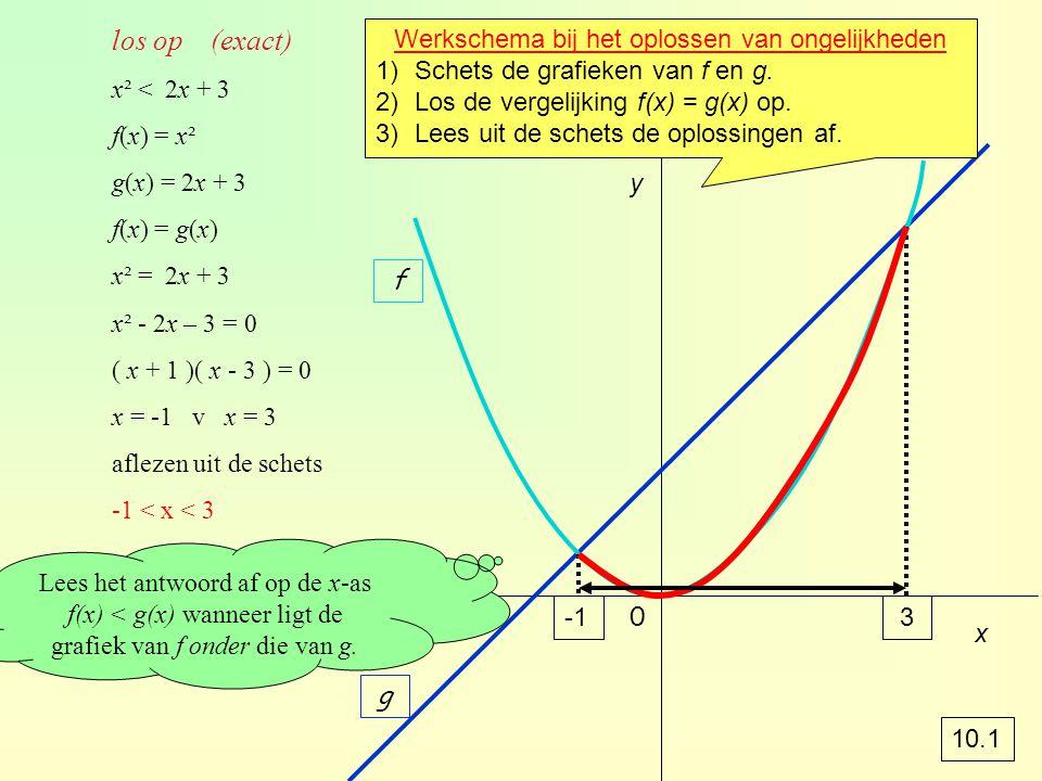 los op (exact) x² < 2x + 3 f(x) = x² g(x) = 2x + 3 f(x) = g(x)