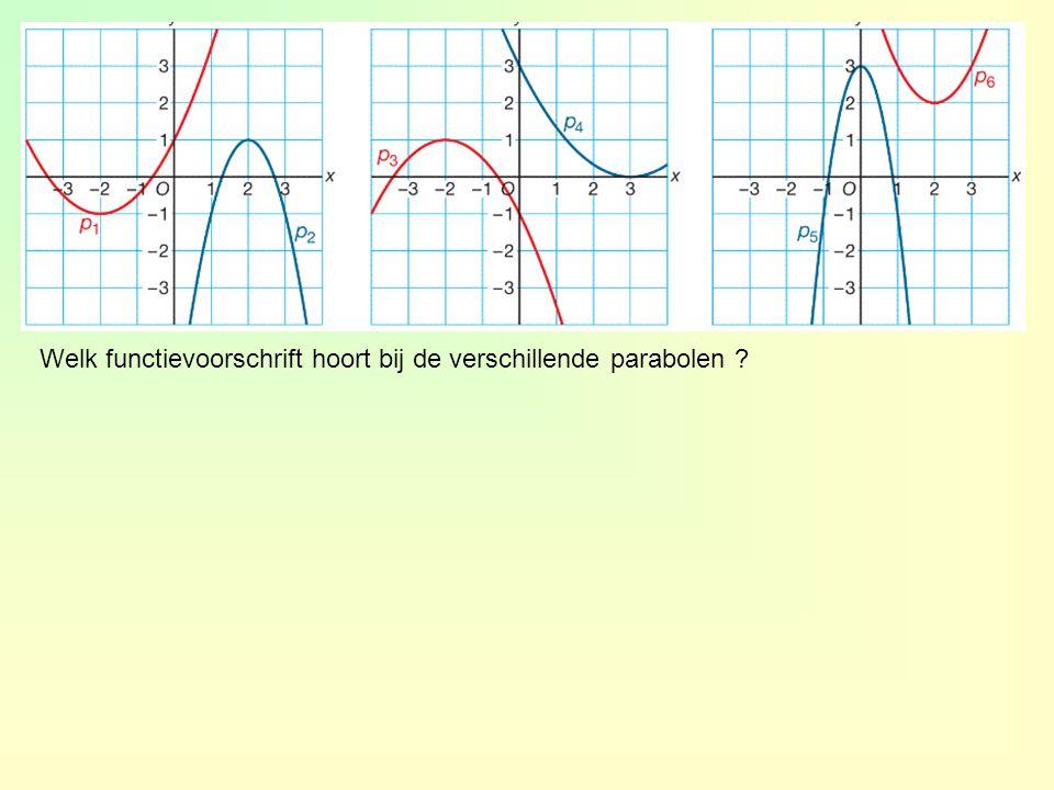 Welk functievoorschrift hoort bij de verschillende parabolen