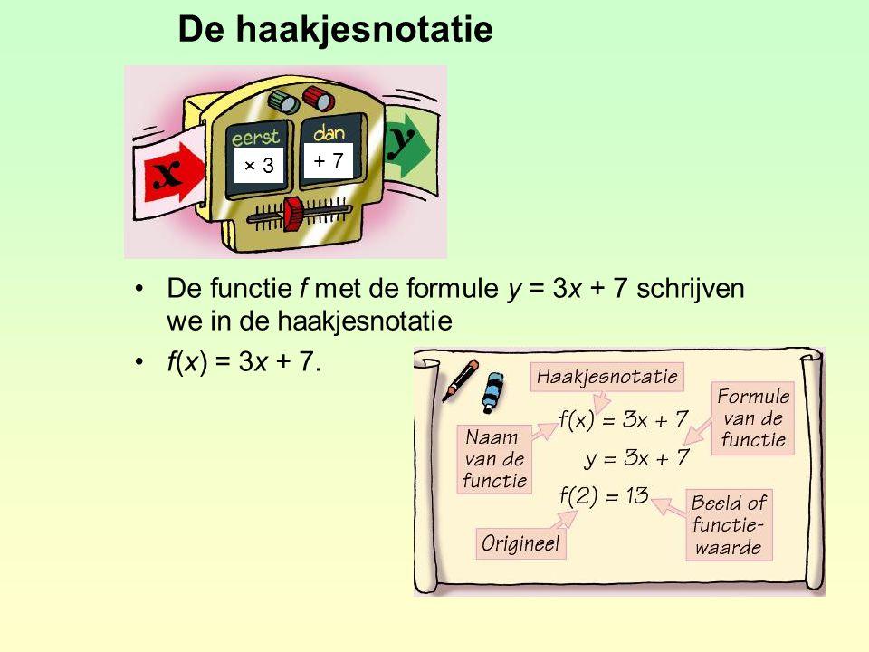 De haakjesnotatie De functie f met de formule y = 3x + 7 schrijven we in de haakjesnotatie. f(x) = 3x + 7.