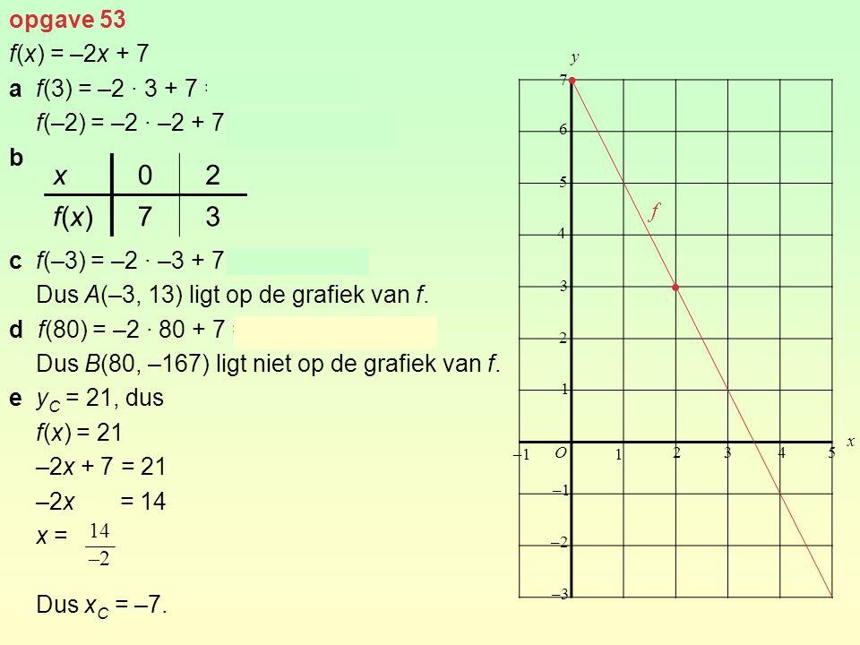 • • x 2 f(x) 7 3 opgave 53 f(x) = –2x + 7