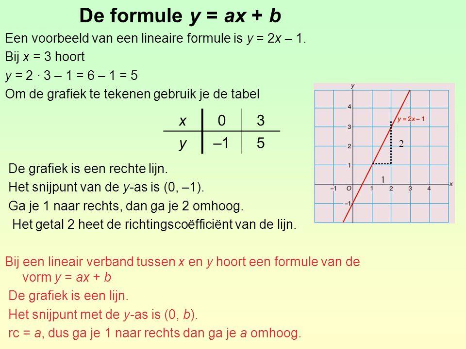 De formule y = ax + b Een voorbeeld van een lineaire formule is y = 2x – 1. Bij x = 3 hoort. y = 2 · 3 – 1 = 6 – 1 = 5.