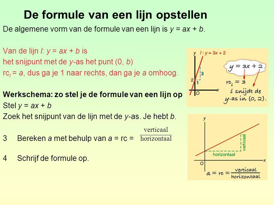 De formule van een lijn opstellen