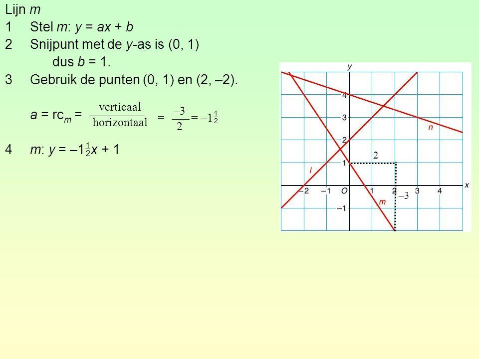 2 Snijpunt met de y-as is (0, 1) dus b = 1.