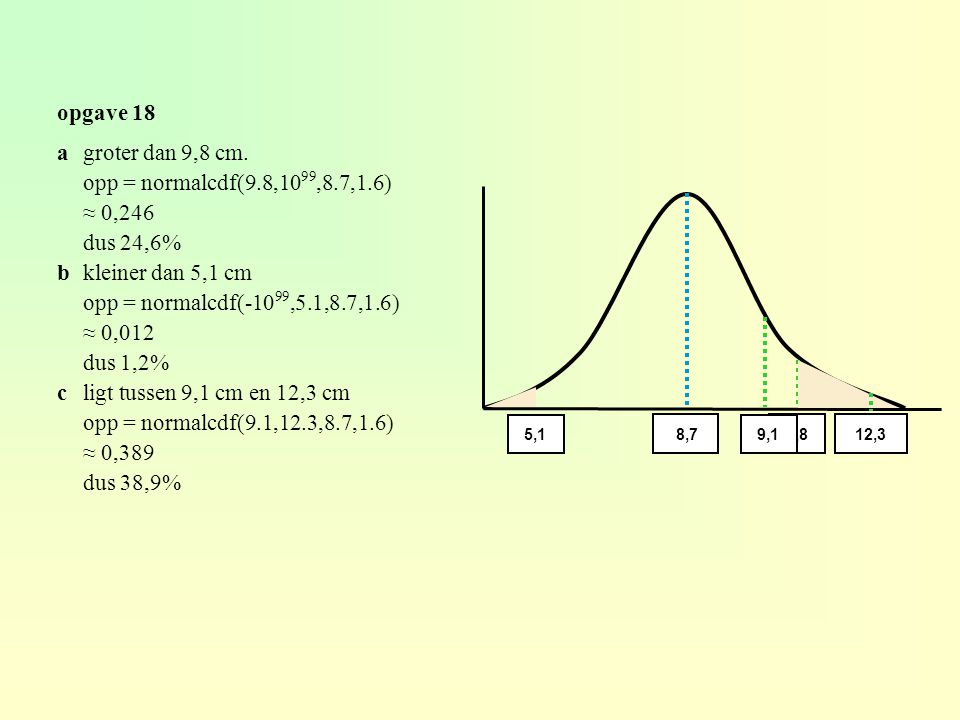 opgave 18 a groter dan 9,8 cm. opp = normalcdf(9.8,1099,8.7,1.6)