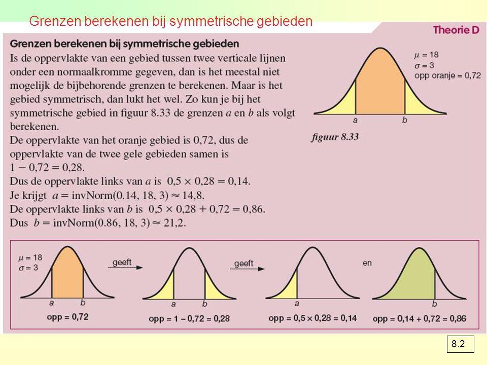 Grenzen berekenen bij symmetrische gebieden