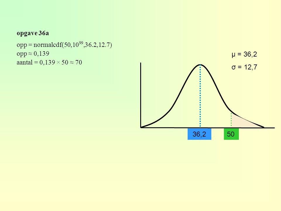 opgave 36a opp = normalcdf(50,1099,36.2,12.7) opp ≈ 0,139. aantal = 0,139 × 50 ≈ 70. μ = 36,2. σ = 12,7.