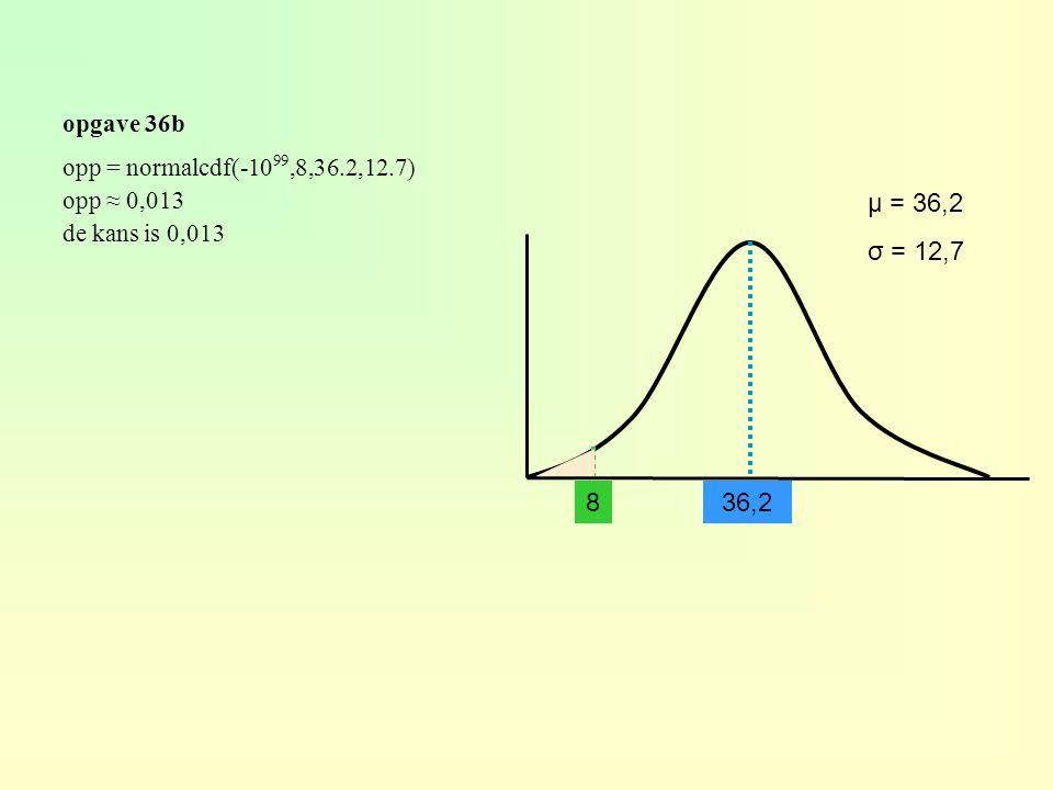 μ = 36,2 σ = 12,7 8 36,2 opgave 36b opp = normalcdf(-1099,8,36.2,12.7)