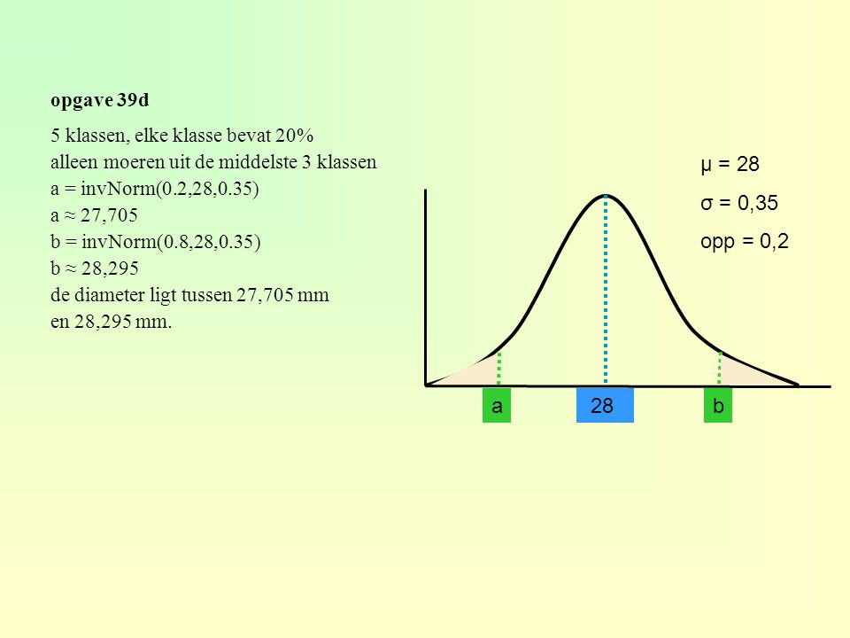 opgave 39d 5 klassen, elke klasse bevat 20% alleen moeren uit de middelste 3 klassen. a = invNorm(0.2,28,0.35)