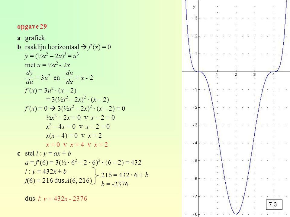 b raaklijn horizontaal  f'(x) = 0 y = (½x2 – 2x)3 = u3