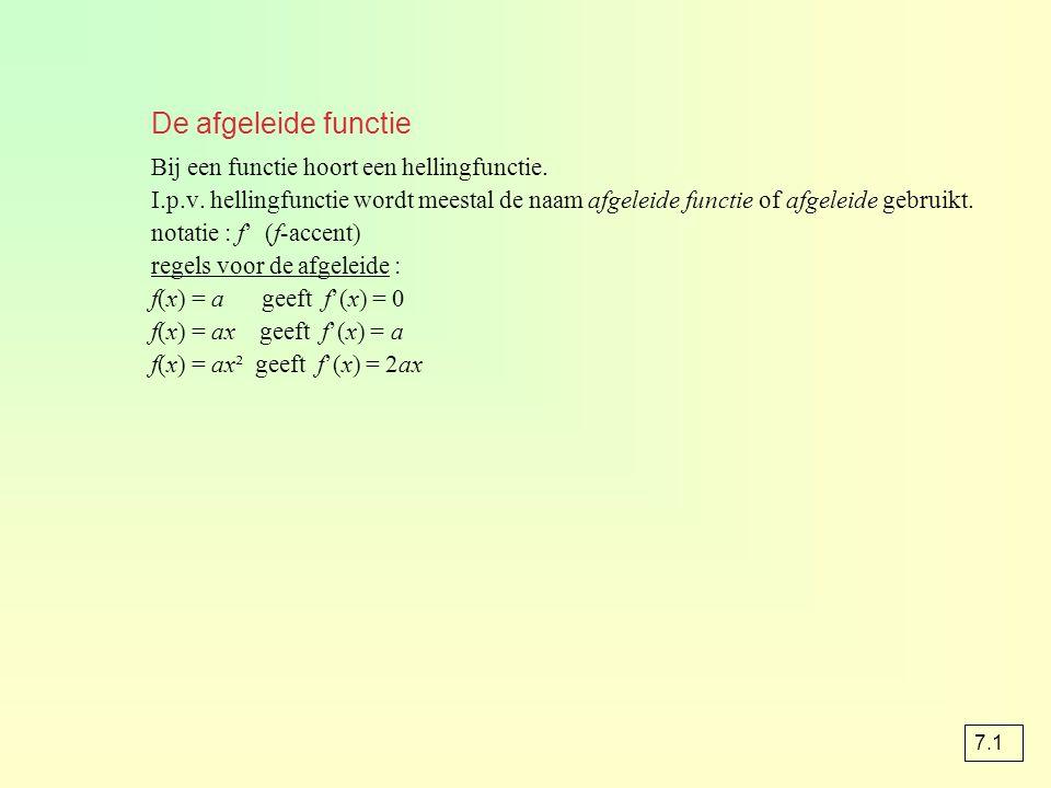 De afgeleide functie Bij een functie hoort een hellingfunctie.