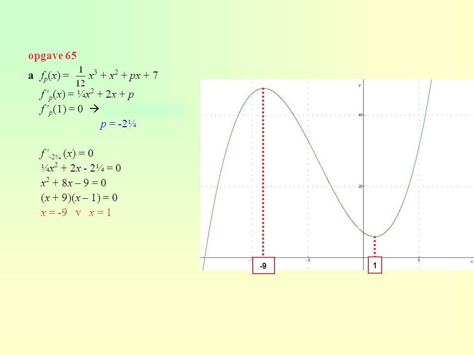 opgave 65 a fp(x) = x3 + x2 + px + 7 f'p(x) = ¼x2 + 2x + p