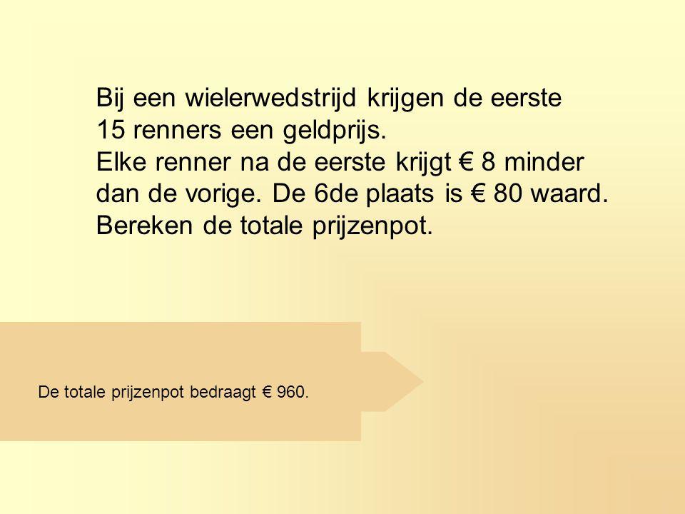 De totale prijzenpot bedraagt € 960.